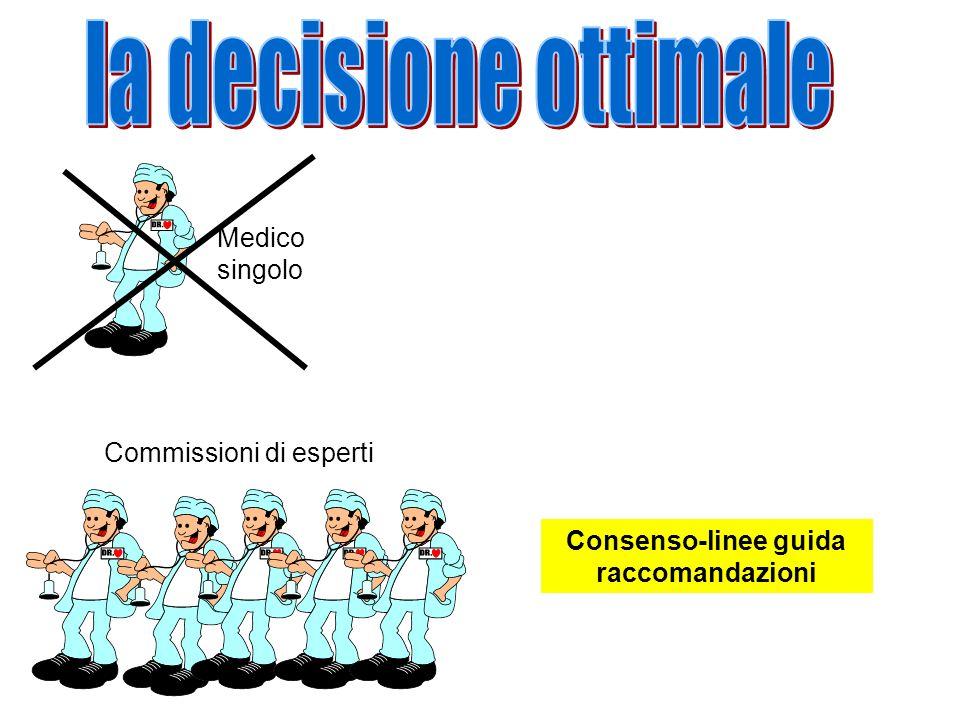 Medico singolo Consenso-linee guida raccomandazioni Commissioni di esperti