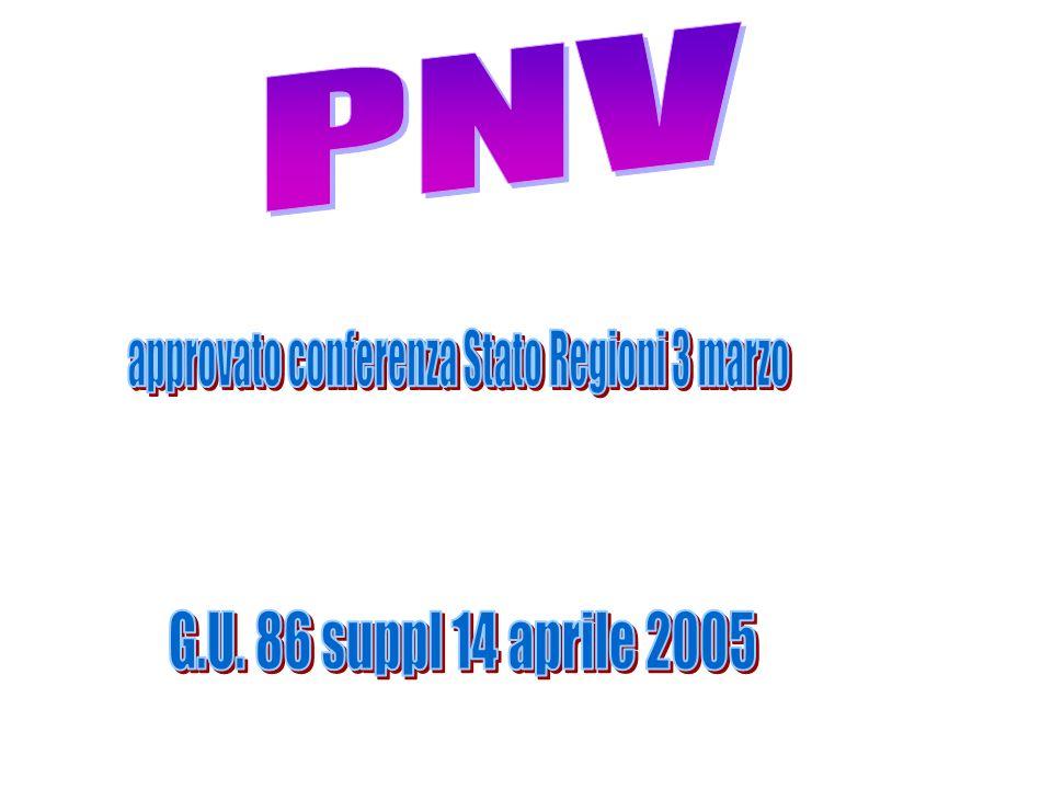equità migliore allocazione delle risorse GVR fimp 2005 GVR fimp 2005 solidarietà