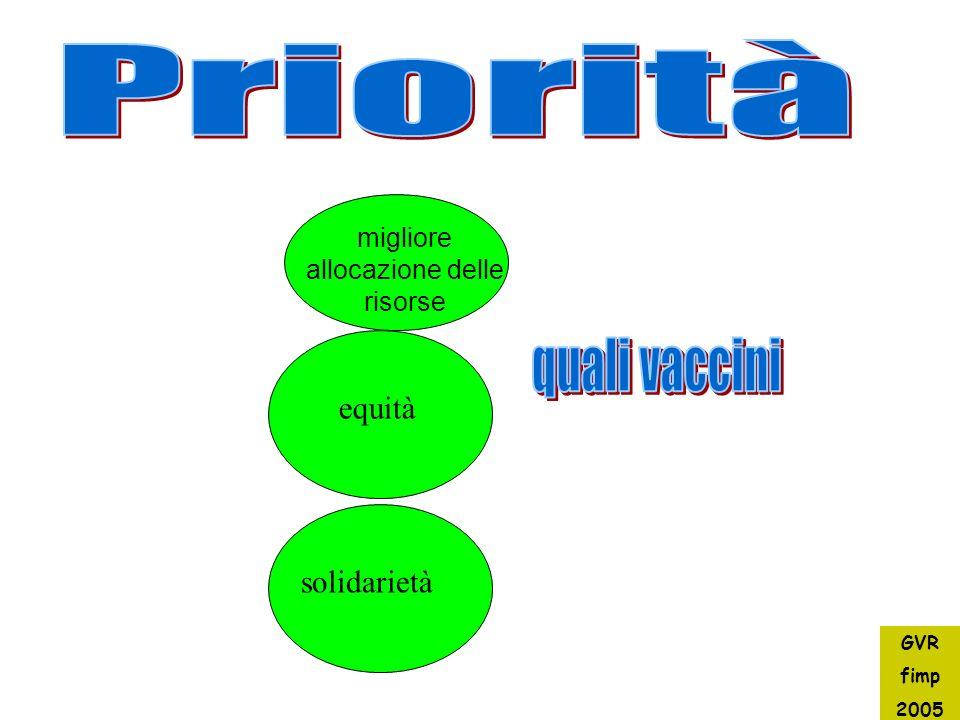 SANITà PUBBLICA Pediatri di famiglia Sicurezza Efficacia Gravità frequenza