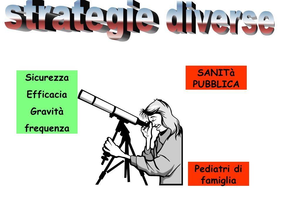 gravità MalattiaVaccino sicurezza efficacia GVR fimp 2005 GVR fimp 2005