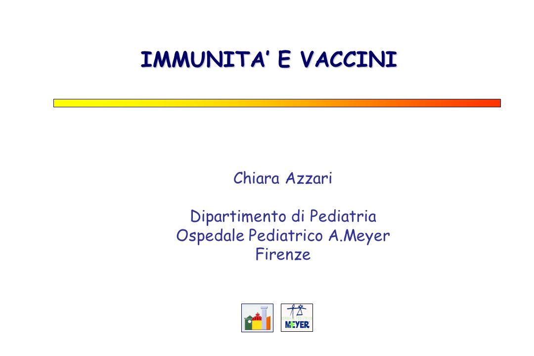 La durata dellimmunità alle vaccinazioni – Il timing dei booster La precisione nei calendari di vaccinazione Vaccinazioni e rivaccinazioni con antigeni polisaccaridici