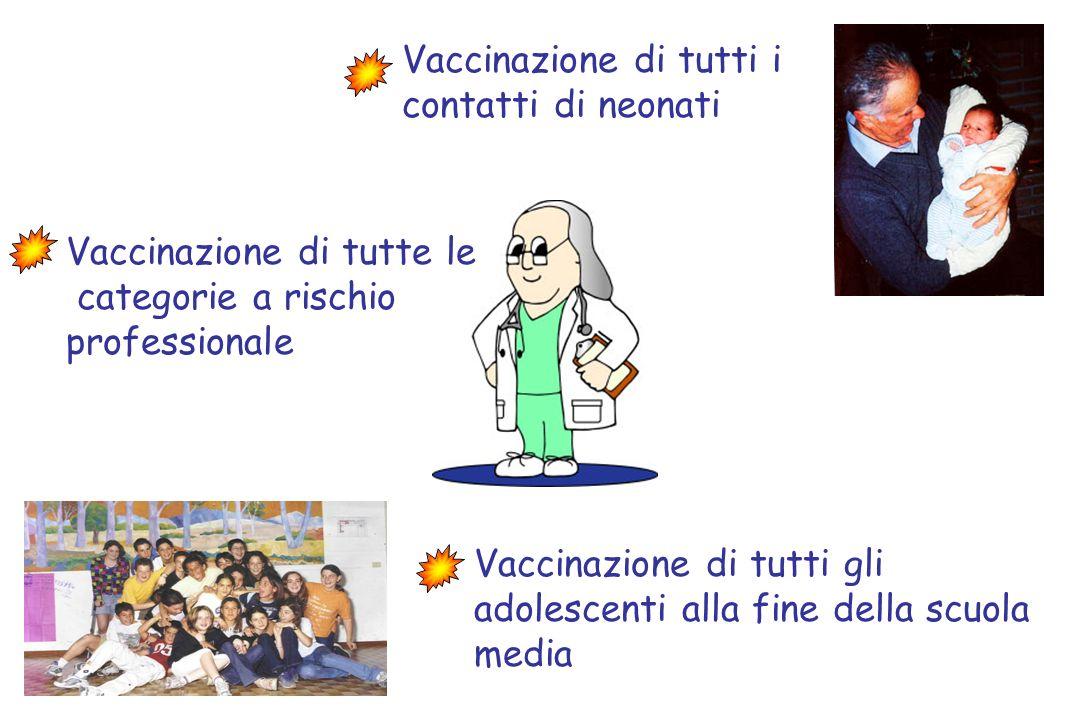 Vaccinazione di tutti i contatti di neonati Vaccinazione di tutte le categorie a rischio professionale Vaccinazione di tutti gli adolescenti alla fine