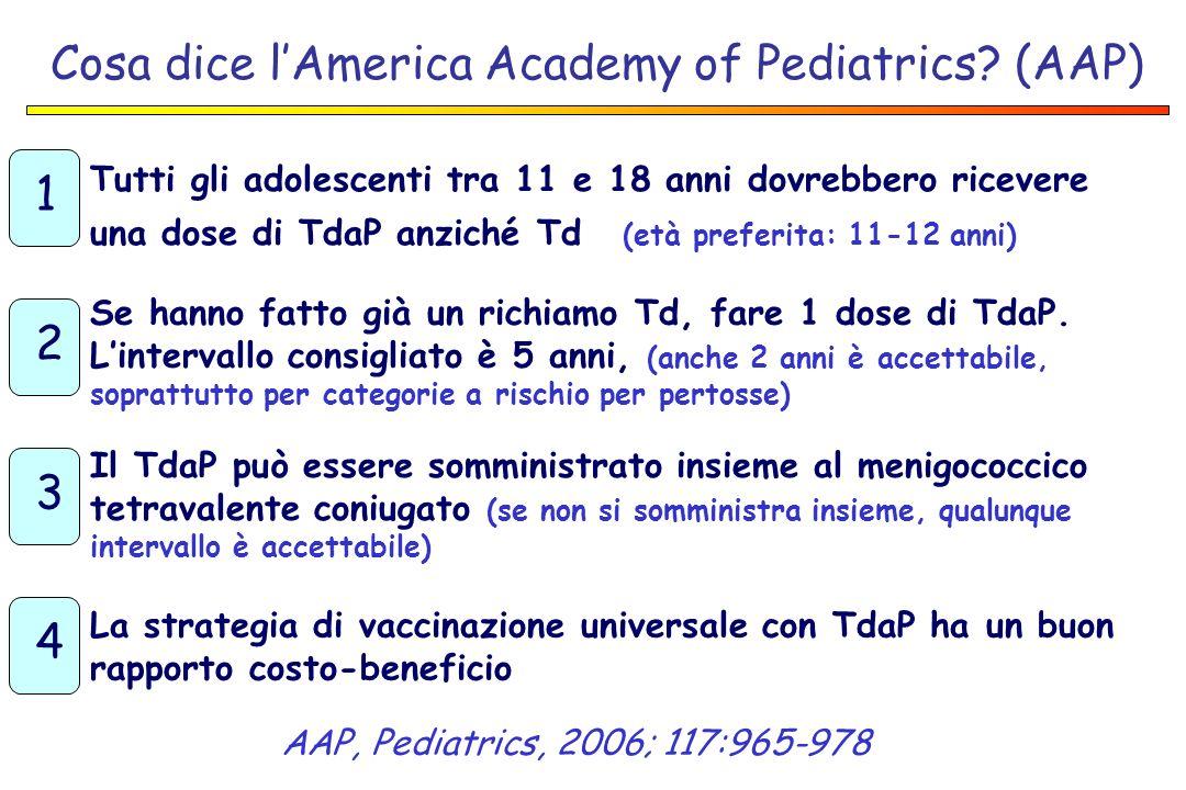 Cosa dice lAmerica Academy of Pediatrics? (AAP) Tutti gli adolescenti tra 11 e 18 anni dovrebbero ricevere una dose di TdaP anziché Td (età preferita:
