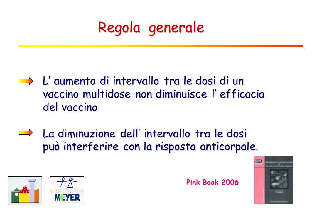 L aumento di intervallo tra le dosi di un vaccino multidose non diminuisce l efficacia del vaccino La diminuzione dell intervallo tra le dosi può inte