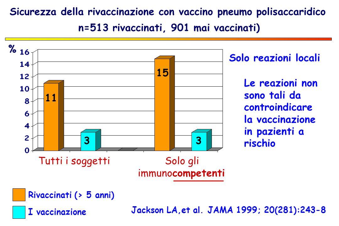 Jackson LA,et al. JAMA 1999; 20(281):243-8 % n=513 rivaccinati, 901 mai vaccinati) Rivaccinati (> 5 anni) I vaccinazione Tutti i soggettiSolo gli immu