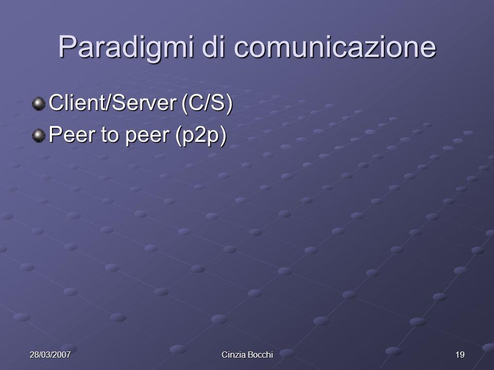 1928/03/2007Cinzia Bocchi Paradigmi di comunicazione Client/Server (C/S) Peer to peer (p2p)