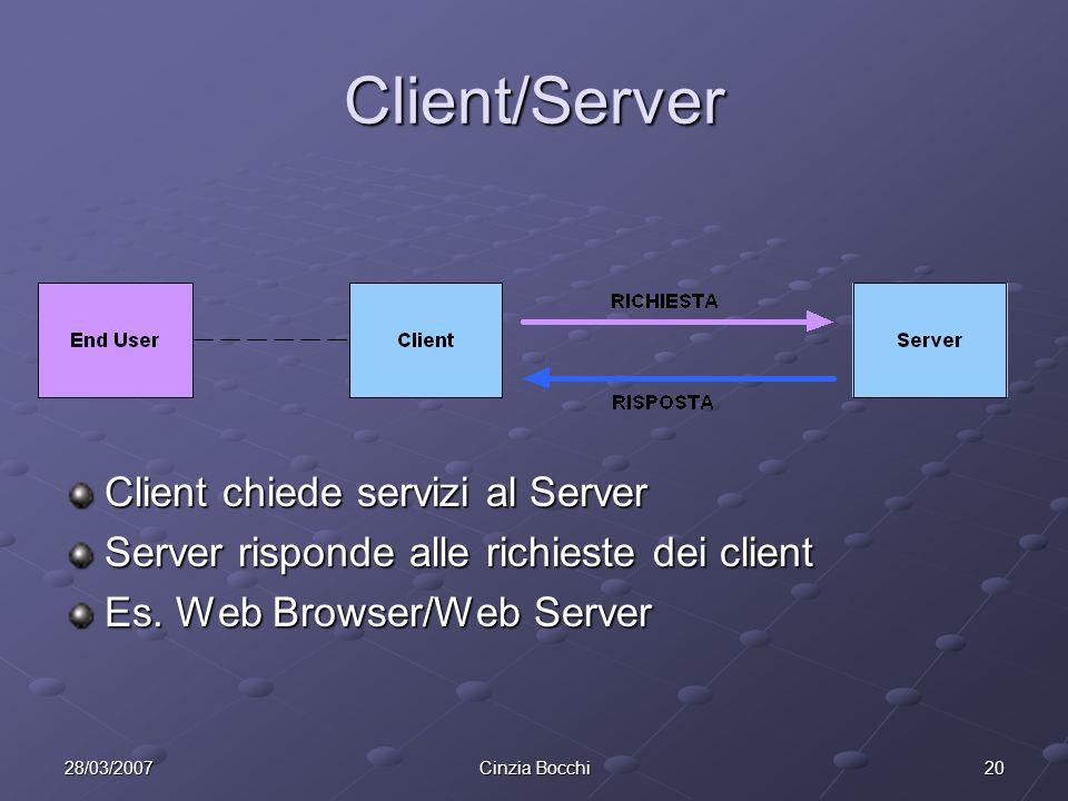 2028/03/2007Cinzia Bocchi Client/Server Client chiede servizi al Server Server risponde alle richieste dei client Es.