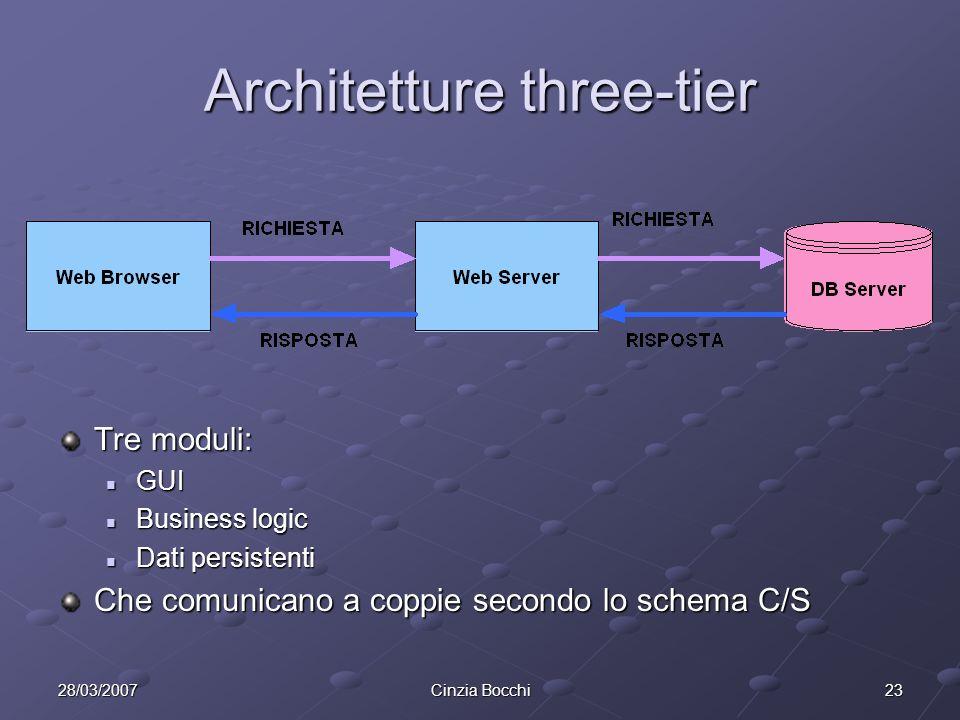 2328/03/2007Cinzia Bocchi Architetture three-tier Tre moduli: GUI Business logic Dati persistenti Che comunicano a coppie secondo lo schema C/S