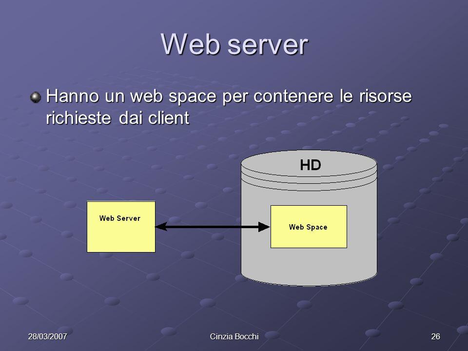 2628/03/2007Cinzia Bocchi Web server Hanno un web space per contenere le risorse richieste dai client