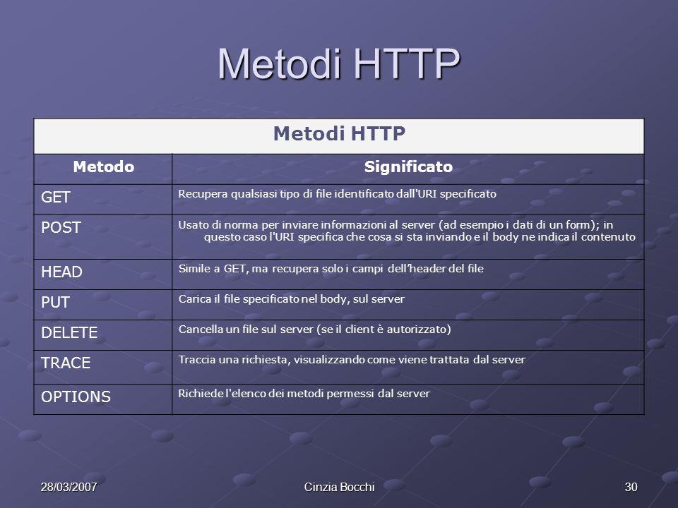 3028/03/2007Cinzia Bocchi Metodi HTTP MetodoSignificato GET Recupera qualsiasi tipo di file identificato dall URI specificato POST Usato di norma per inviare informazioni al server (ad esempio i dati di un form); in questo caso l URI specifica che cosa si sta inviando e il body ne indica il contenuto HEAD Simile a GET, ma recupera solo i campi dellheader del file PUT Carica il file specificato nel body, sul server DELETE Cancella un file sul server (se il client è autorizzato) TRACE Traccia una richiesta, visualizzando come viene trattata dal server OPTIONS Richiede l elenco dei metodi permessi dal server