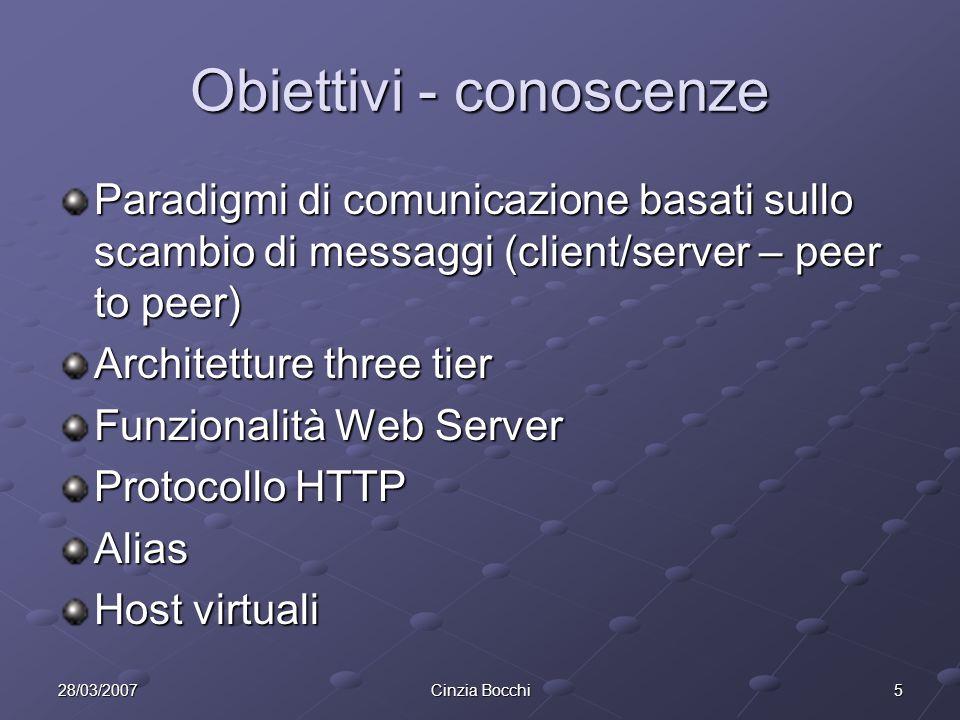 528/03/2007Cinzia Bocchi Obiettivi - conoscenze Paradigmi di comunicazione basati sullo scambio di messaggi (client/server – peer to peer) Architetture three tier Funzionalità Web Server Protocollo HTTP Alias Host virtuali