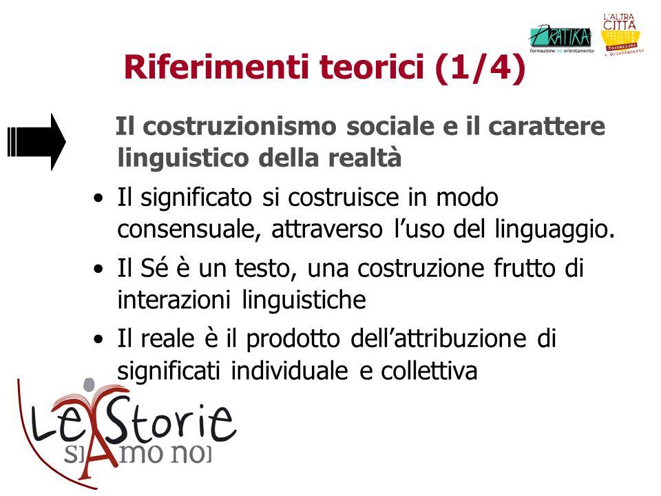 Riferimenti teorici (1/4) Il costruzionismo sociale e il carattere linguistico della realtà Il significato si costruisce in modo consensuale, attraverso luso del linguaggio.