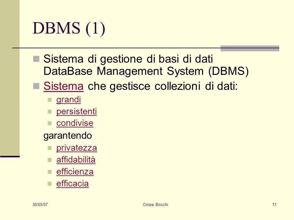 30/05/07 Cinzia Bocchi11 DBMS (1) Sistema di gestione di basi di dati DataBase Management System (DBMS) Sistema che gestisce collezioni di dati: Siste
