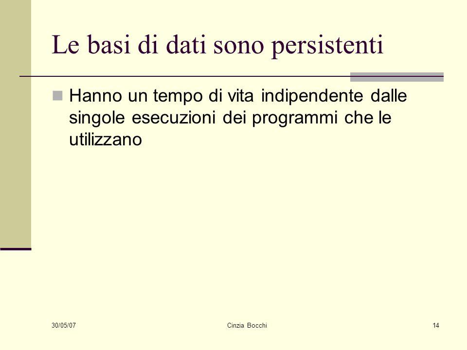 30/05/07 Cinzia Bocchi14 Le basi di dati sono persistenti Hanno un tempo di vita indipendente dalle singole esecuzioni dei programmi che le utilizzano