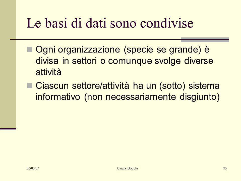 30/05/07 Cinzia Bocchi15 Le basi di dati sono condivise Ogni organizzazione (specie se grande) è divisa in settori o comunque svolge diverse attività