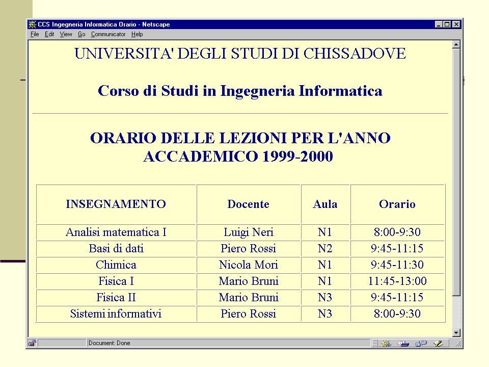 30/05/07 Cinzia Bocchi16