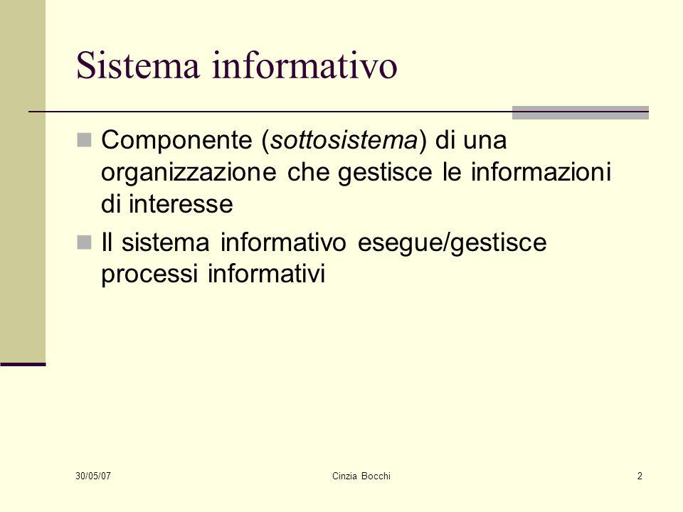 30/05/07 Cinzia Bocchi2 Sistema informativo Componente (sottosistema) di una organizzazione che gestisce le informazioni di interesse Il sistema infor