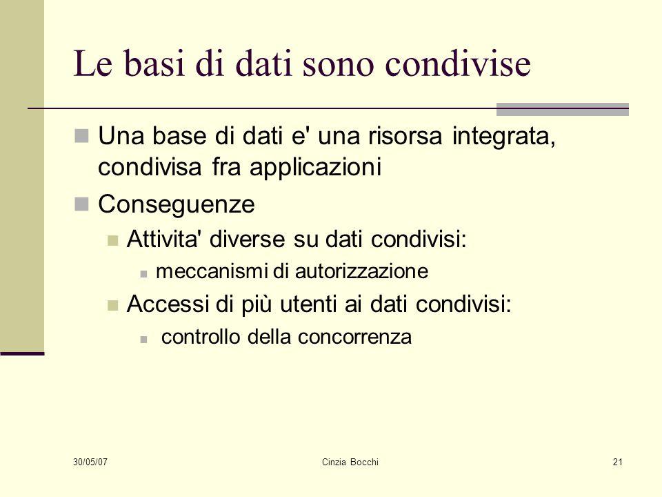 30/05/07 Cinzia Bocchi21 Le basi di dati sono condivise Una base di dati e' una risorsa integrata, condivisa fra applicazioni Conseguenze Attivita' di