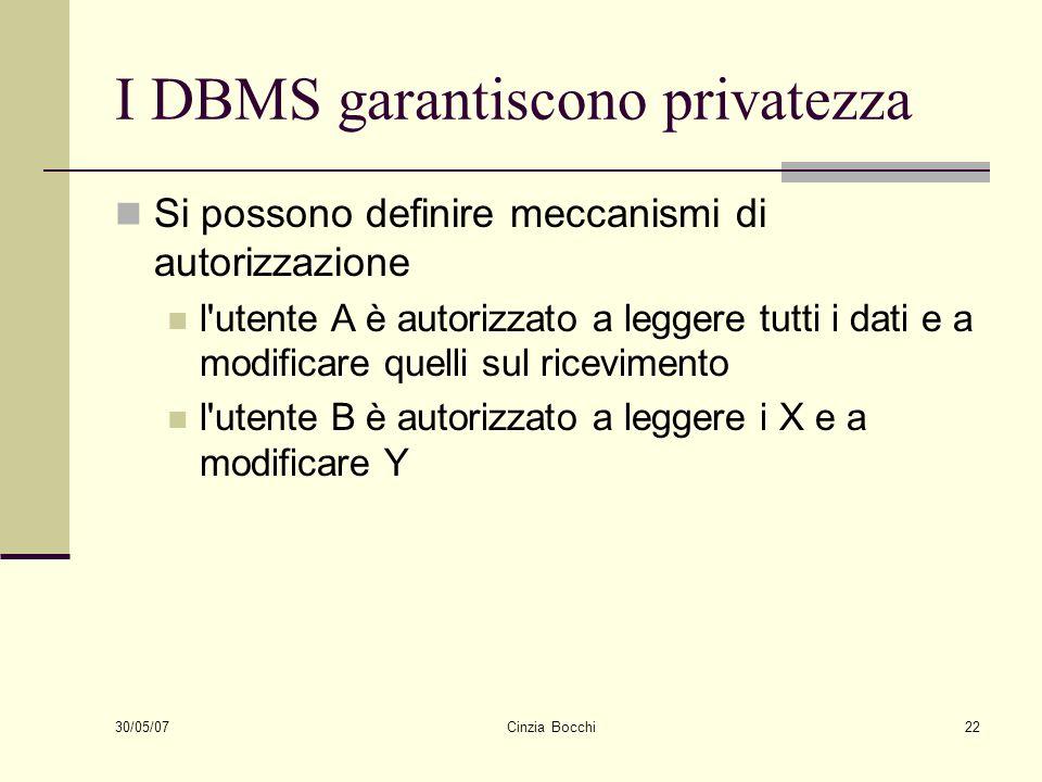 30/05/07 Cinzia Bocchi22 I DBMS garantiscono privatezza Si possono definire meccanismi di autorizzazione l'utente A è autorizzato a leggere tutti i da