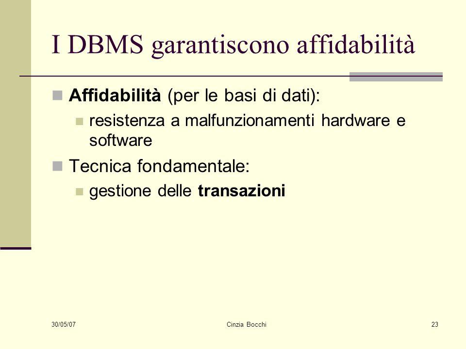 30/05/07 Cinzia Bocchi23 I DBMS garantiscono affidabilità Affidabilità (per le basi di dati): resistenza a malfunzionamenti hardware e software Tecnic