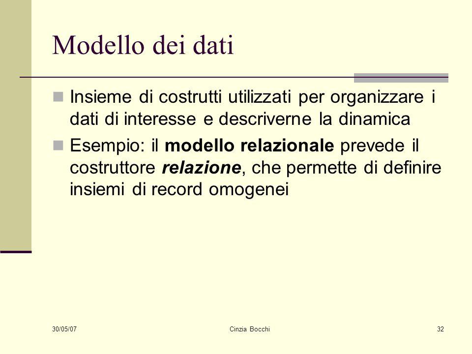 30/05/07 Cinzia Bocchi32 Modello dei dati Insieme di costrutti utilizzati per organizzare i dati di interesse e descriverne la dinamica Esempio: il mo