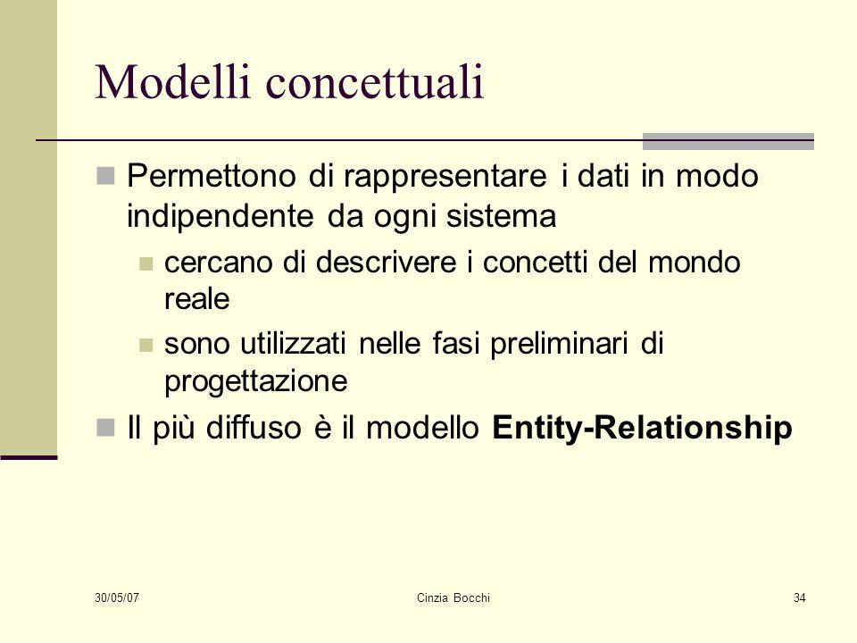 30/05/07 Cinzia Bocchi34 Modelli concettuali Permettono di rappresentare i dati in modo indipendente da ogni sistema cercano di descrivere i concetti