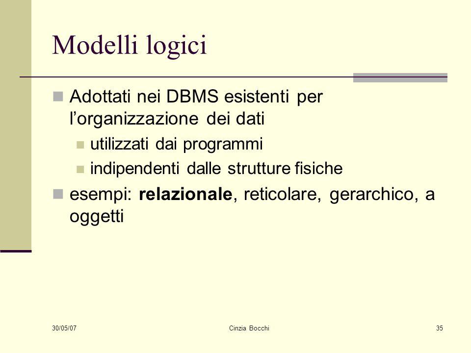 30/05/07 Cinzia Bocchi35 Modelli logici Adottati nei DBMS esistenti per lorganizzazione dei dati utilizzati dai programmi indipendenti dalle strutture