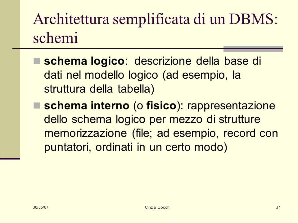 30/05/07 Cinzia Bocchi37 Architettura semplificata di un DBMS: schemi schema logico: descrizione della base di dati nel modello logico (ad esempio, la