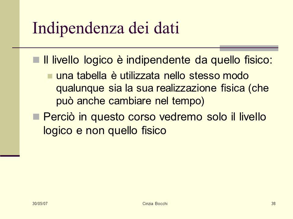 30/05/07 Cinzia Bocchi38 Indipendenza dei dati Il livello logico è indipendente da quello fisico: una tabella è utilizzata nello stesso modo qualunque