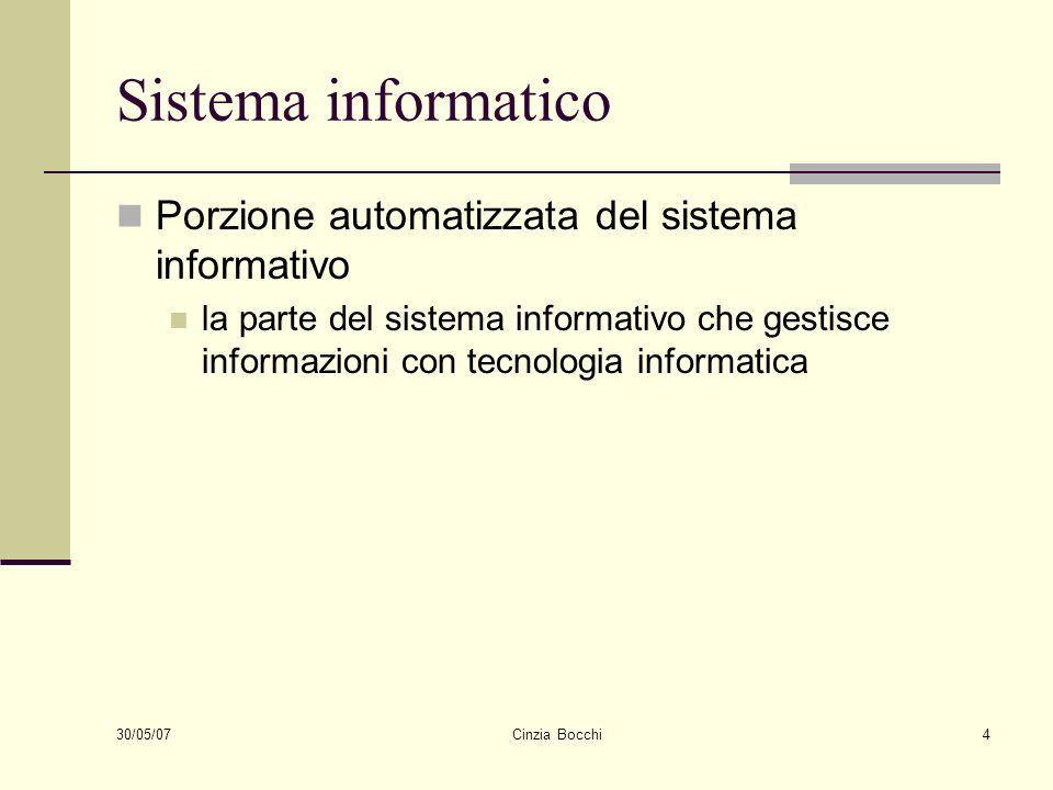 30/05/07 Cinzia Bocchi15 Le basi di dati sono condivise Ogni organizzazione (specie se grande) è divisa in settori o comunque svolge diverse attività Ciascun settore/attività ha un (sotto) sistema informativo (non necessariamente disgiunto)