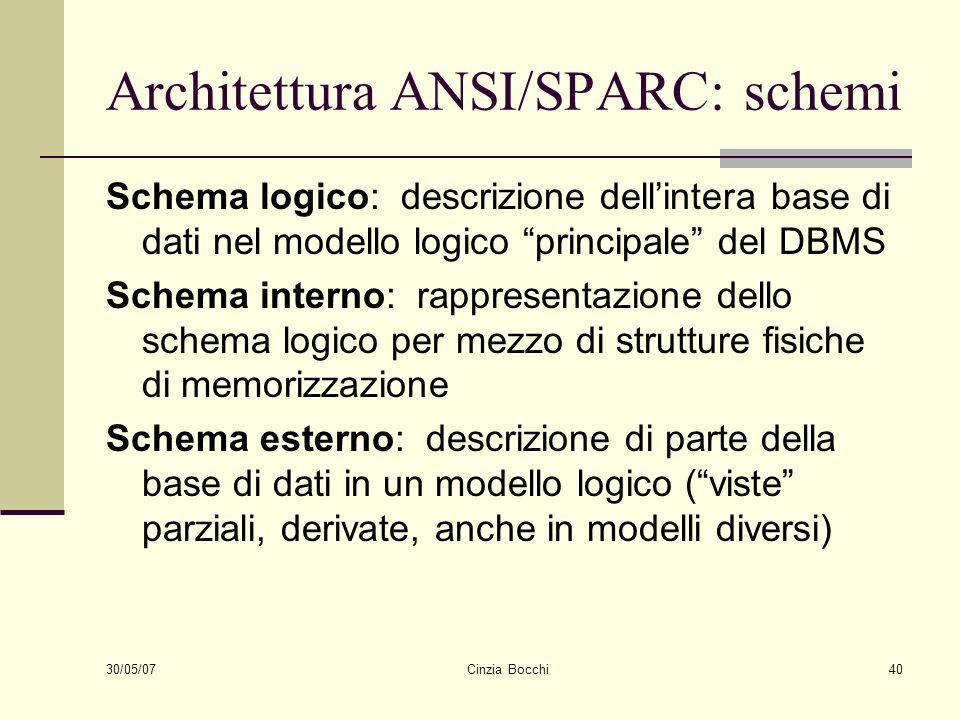 30/05/07 Cinzia Bocchi40 Architettura ANSI/SPARC: schemi Schema logico: descrizione dellintera base di dati nel modello logico principale del DBMS Sch