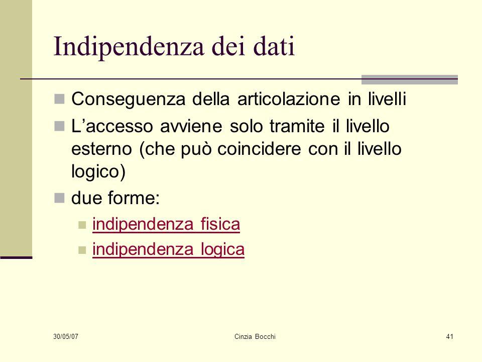 30/05/07 Cinzia Bocchi41 Indipendenza dei dati Conseguenza della articolazione in livelli Laccesso avviene solo tramite il livello esterno (che può co