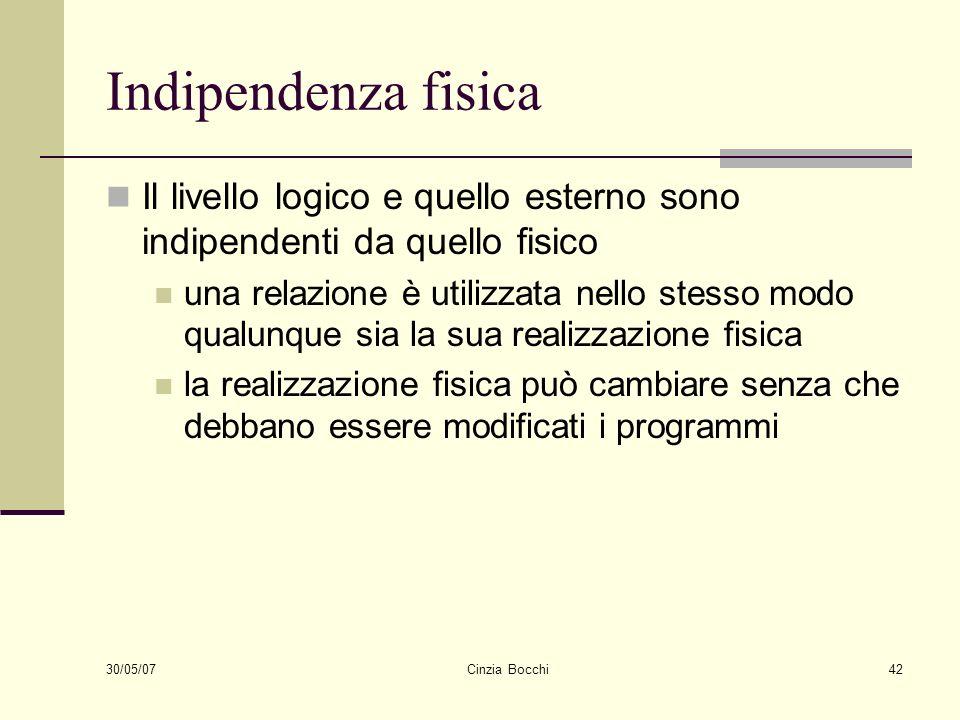 30/05/07 Cinzia Bocchi42 Indipendenza fisica Il livello logico e quello esterno sono indipendenti da quello fisico una relazione è utilizzata nello st