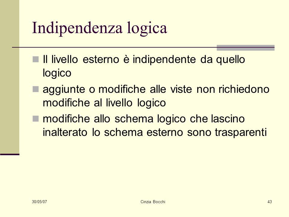30/05/07 Cinzia Bocchi43 Indipendenza logica Il livello esterno è indipendente da quello logico aggiunte o modifiche alle viste non richiedono modific