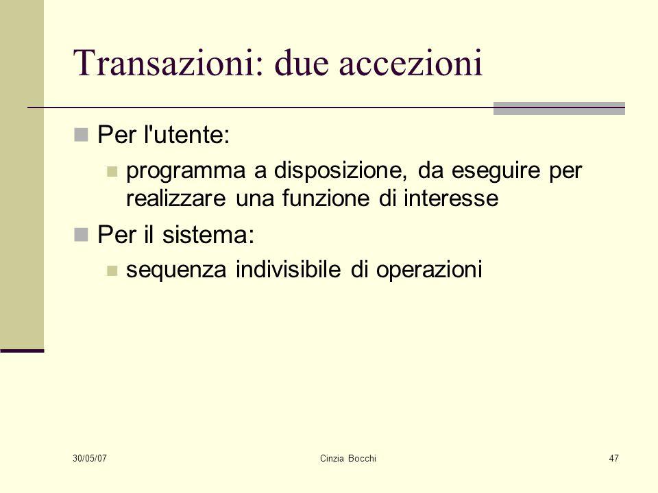 30/05/07 Cinzia Bocchi47 Transazioni: due accezioni Per l'utente: programma a disposizione, da eseguire per realizzare una funzione di interesse Per i