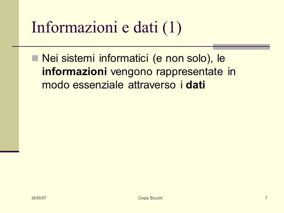 30/05/07 Cinzia Bocchi8 Informazioni e dati (2) informazione: notizia, dato o elemento che consente di avere conoscenza più o meno esatta di fatti, situazioni, modi di essere dato: ciò che è immediatamente presente alla conoscenza, prima di ogni elaborazione;