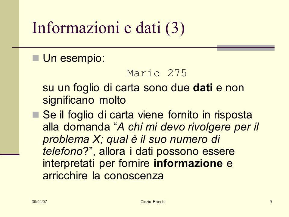 30/05/07 Cinzia Bocchi9 Informazioni e dati (3) Un esempio: Mario 275 su un foglio di carta sono due dati e non significano molto Se il foglio di cart