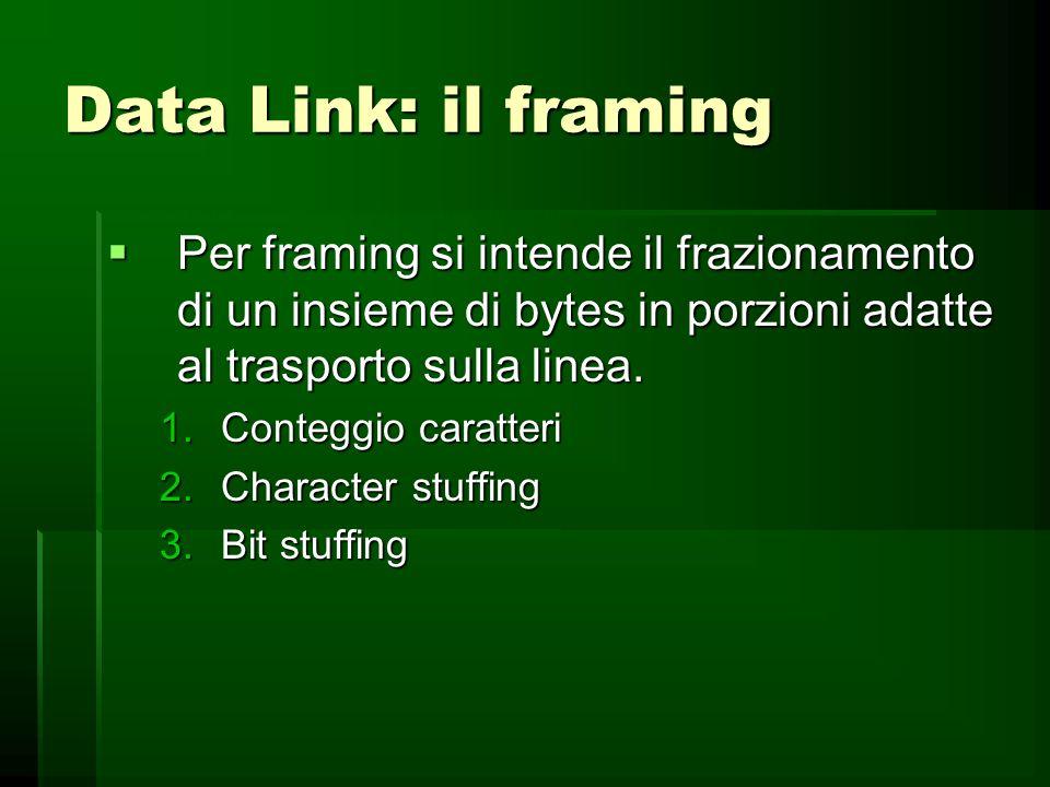 Data link Rete Trasporto Sessione Applicazione Presentazione Trasporto Sessione Applicazione Presentazione Modello ISO-OSI fisico Data link Rete fisic