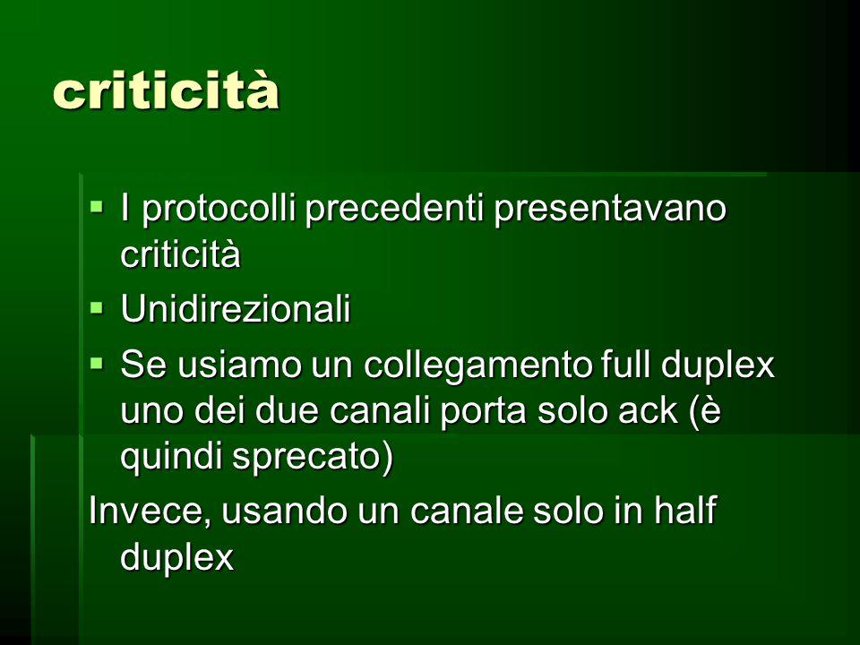 stop and wait per canale disturbato ricevitoreNum_seq=0; while (true){ aspetta_evento(arrivo_frame); Se (evento==arrivo_frame) { dal_livello_fisico(fr