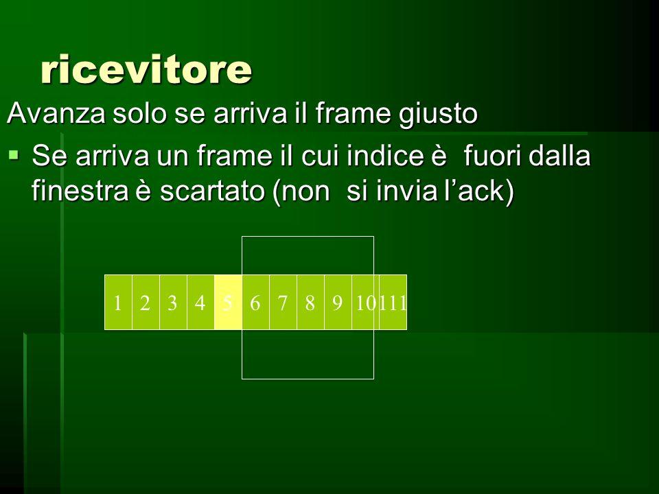 Nella finestra Frame inviati ma non ancora confermati Frame inviati ma non ancora confermati Frame da inviare Frame da inviare 12345678910111
