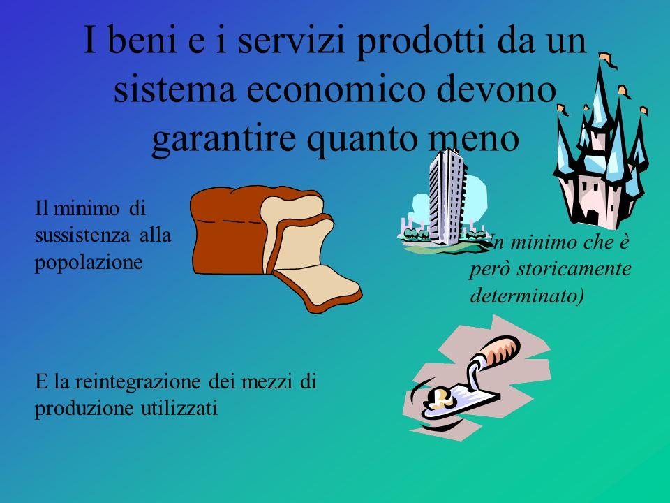 I beni e i servizi prodotti da un sistema economico devono garantire quanto meno Il minimo di sussistenza alla popolazione E la reintegrazione dei mez