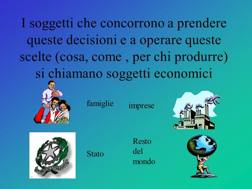 linsieme dei soggetti economici e delle relazioni che tra di loro si instaurano per risolvere i problemi legati alla produzione (cosa produrre .