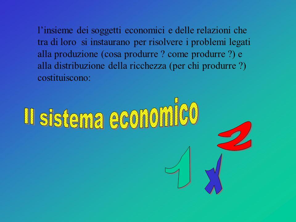 linsieme dei soggetti economici e delle relazioni che tra di loro si instaurano per risolvere i problemi legati alla produzione (cosa produrre ? come