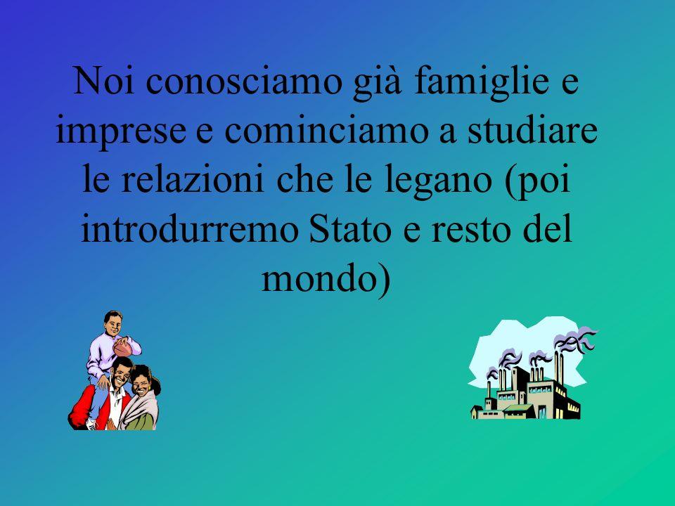 LAVORO RISPARMIO (risorse) BENI E SERVIZI DI CONSUMO Salari Interessi..(redditi) prezzi BENI STRUM.