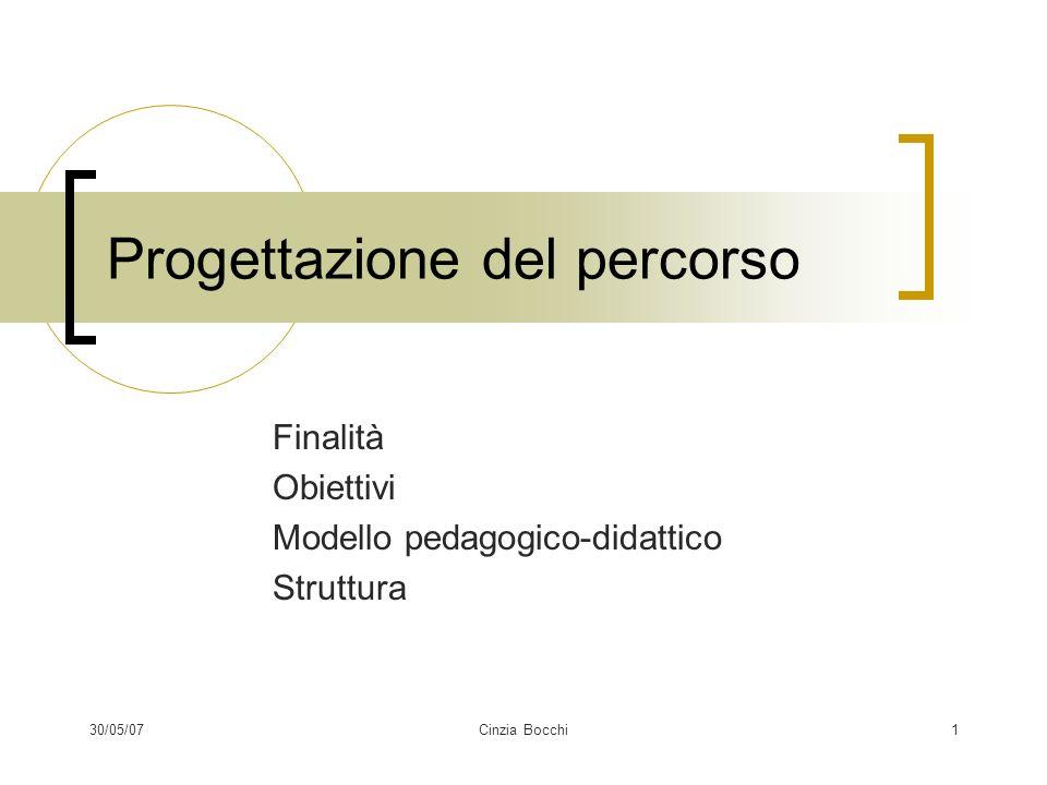 30/05/07Cinzia Bocchi1 Progettazione del percorso Finalità Obiettivi Modello pedagogico-didattico Struttura