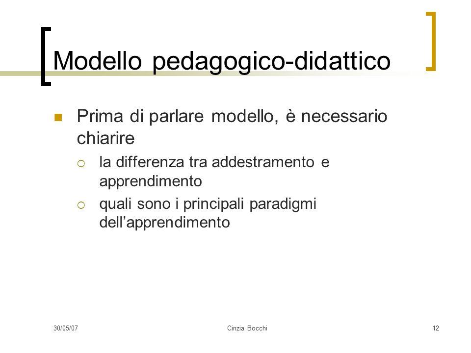 30/05/07Cinzia Bocchi12 Modello pedagogico-didattico Prima di parlare modello, è necessario chiarire la differenza tra addestramento e apprendimento quali sono i principali paradigmi dellapprendimento