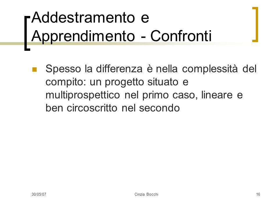 30/05/07Cinzia Bocchi16 Addestramento e Apprendimento - Confronti Spesso la differenza è nella complessità del compito: un progetto situato e multiprospettico nel primo caso, lineare e ben circoscritto nel secondo