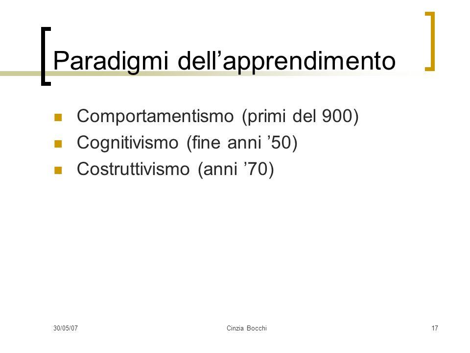 30/05/07Cinzia Bocchi17 Paradigmi dellapprendimento Comportamentismo (primi del 900) Cognitivismo (fine anni 50) Costruttivismo (anni 70)