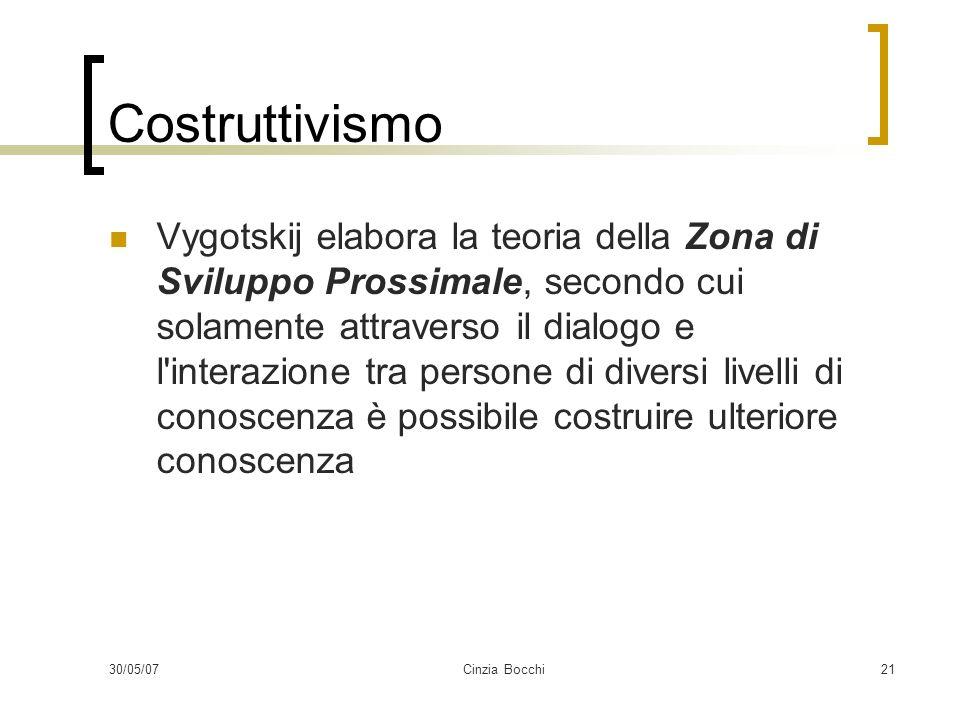 30/05/07Cinzia Bocchi21 Costruttivismo Vygotskij elabora la teoria della Zona di Sviluppo Prossimale, secondo cui solamente attraverso il dialogo e l interazione tra persone di diversi livelli di conoscenza è possibile costruire ulteriore conoscenza