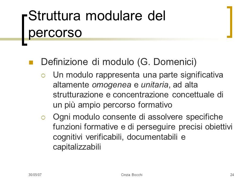 30/05/07Cinzia Bocchi24 Struttura modulare del percorso Definizione di modulo (G.